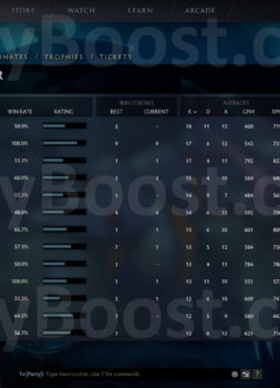 buy 5k mmr dota 2 account, buy immortal dota 2 account, #AFS (2)